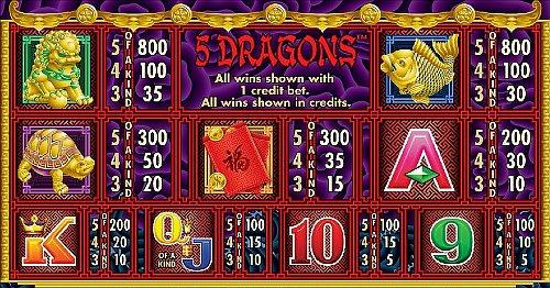 Free video slot 5 dragons