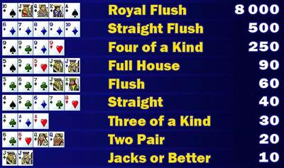 Jack or better poker super mario slots game